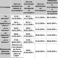 Състезанията организирани от СБНУ
